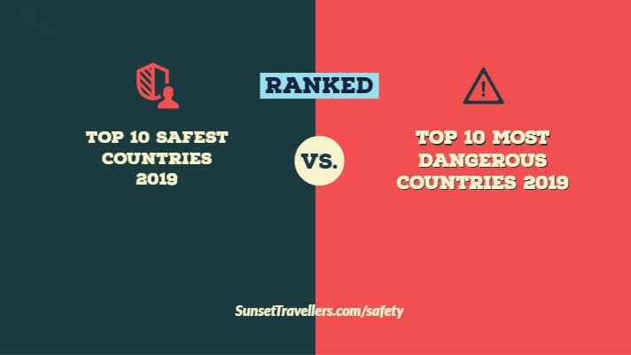Top 10 safest countries in the world